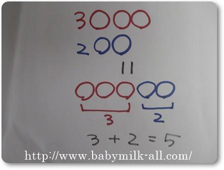 色玉ボード数の概念